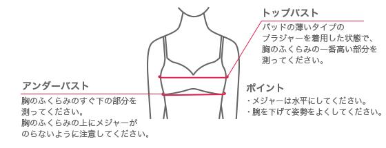 アプリ 測定 バスト サイズ ユニクロアプリは「スーツなし」で全身のサイズを測れる